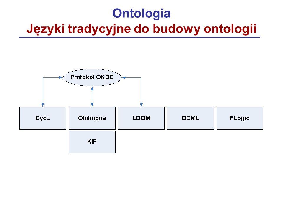 Ontologia Języki tradycyjne do budowy ontologii