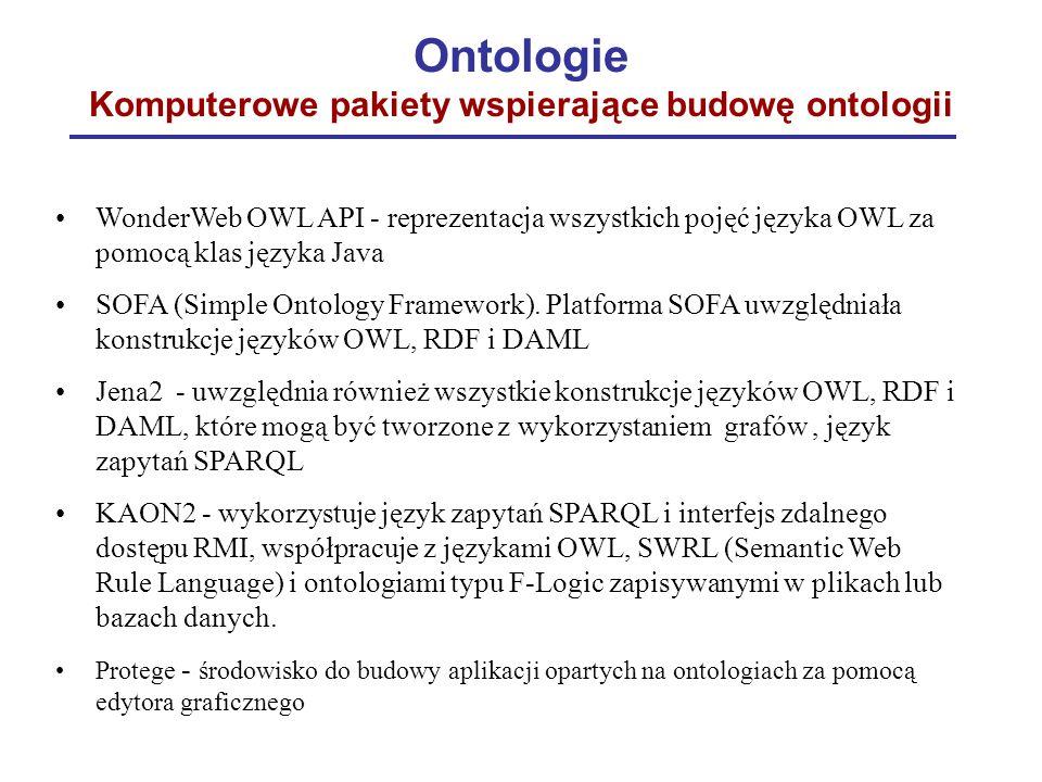 Ontologie Komputerowe pakiety wspierające budowę ontologii