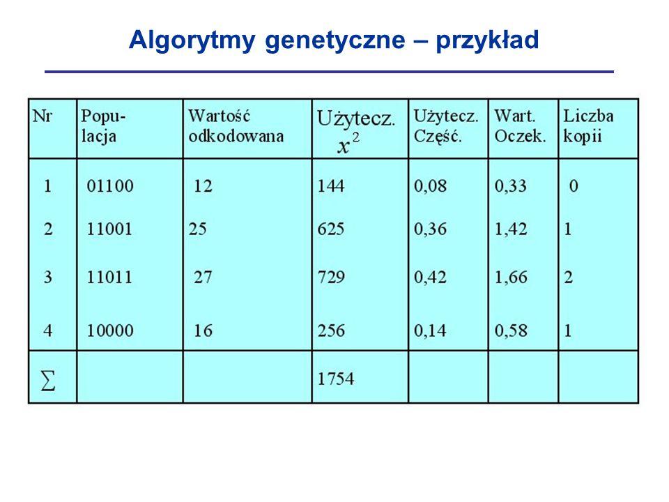 Algorytmy genetyczne – przykład
