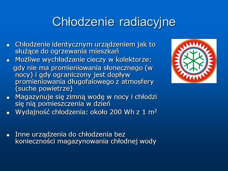 Chłodzenie radiacyjne