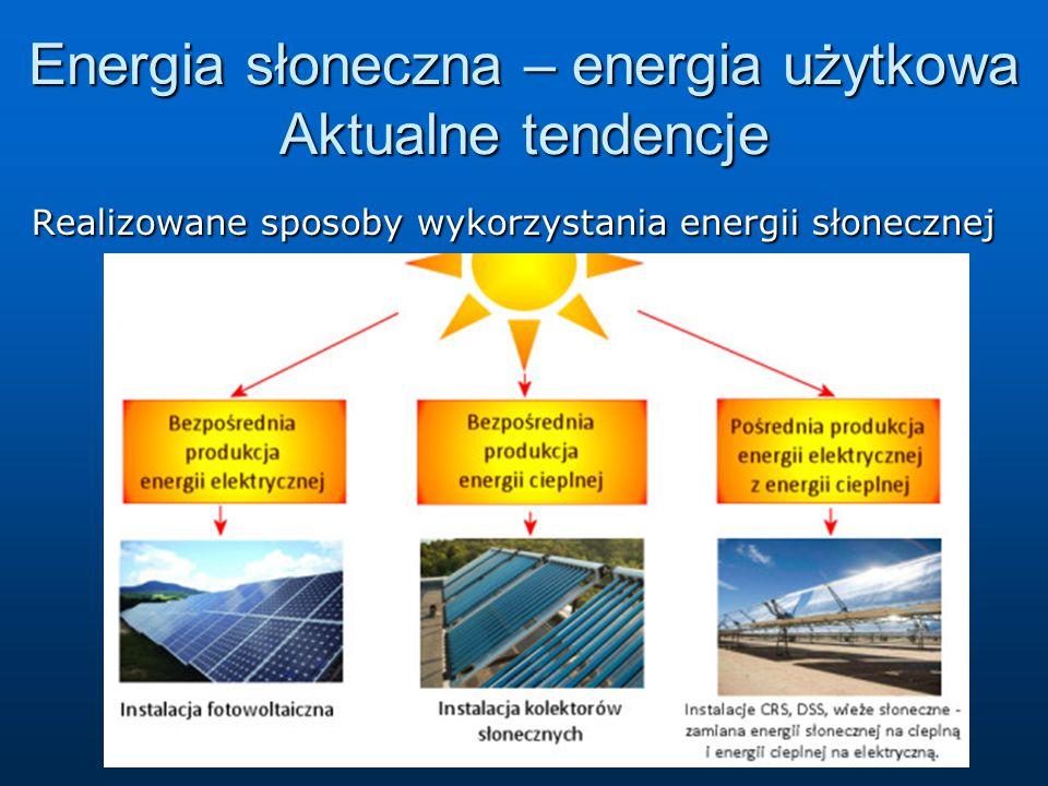 Energia słoneczna – energia użytkowa Aktualne tendencje