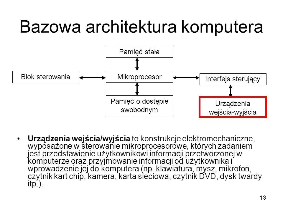 Bazowa architektura komputera
