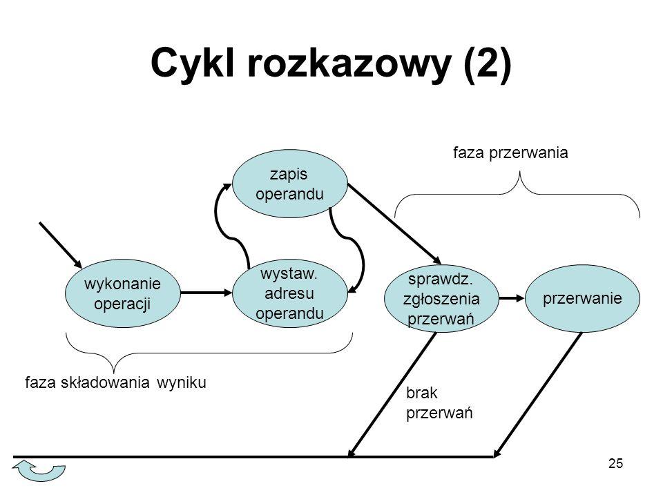 Cykl rozkazowy (2) faza przerwania zapis operandu wykonanie operacji