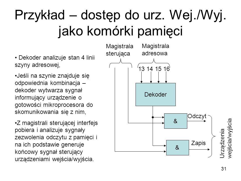 Przykład – dostęp do urz. Wej./Wyj. jako komórki pamięci