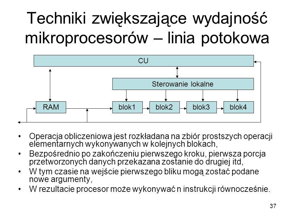 Techniki zwiększające wydajność mikroprocesorów – linia potokowa