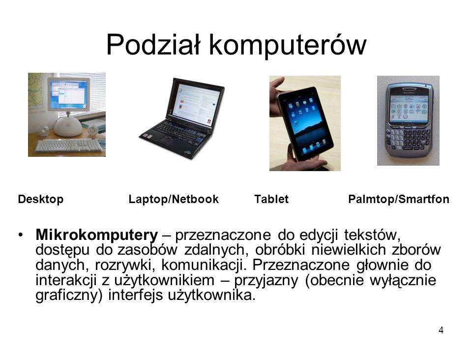 Podział komputerów Desktop Laptop/Netbook Tablet Palmtop/Smartfon.