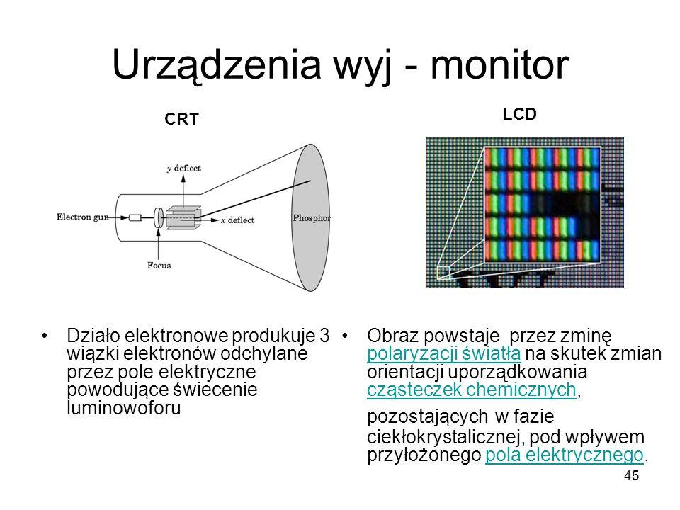 Urządzenia wyj - monitor