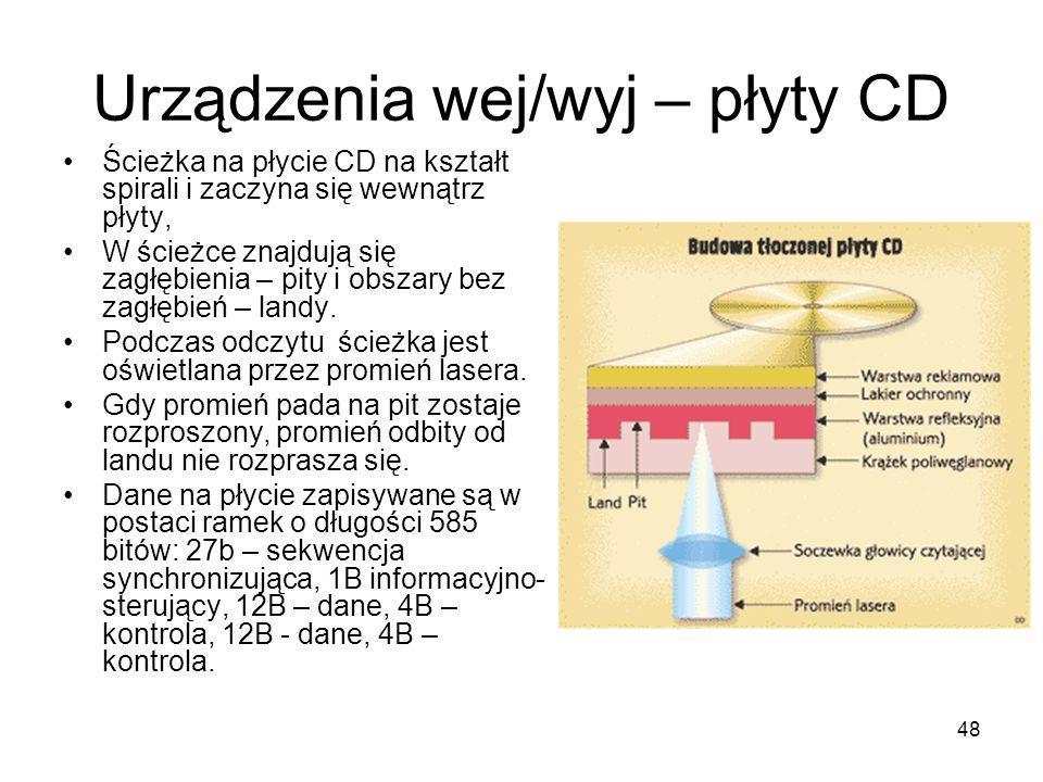 Urządzenia wej/wyj – płyty CD