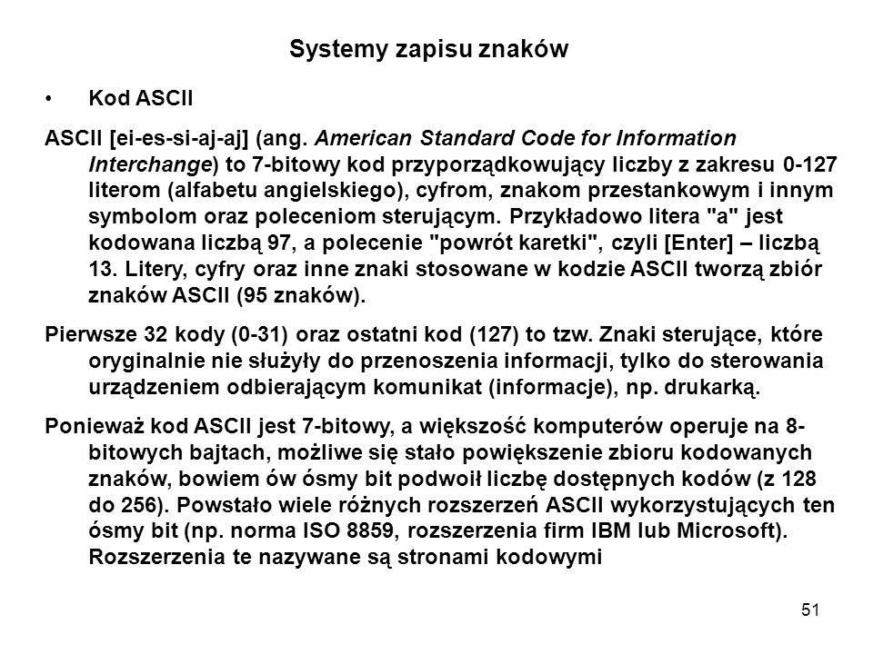 Systemy zapisu znaków Kod ASCII