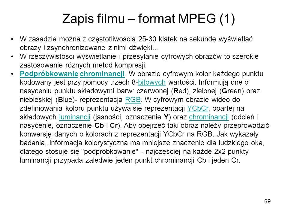 Zapis filmu – format MPEG (1)