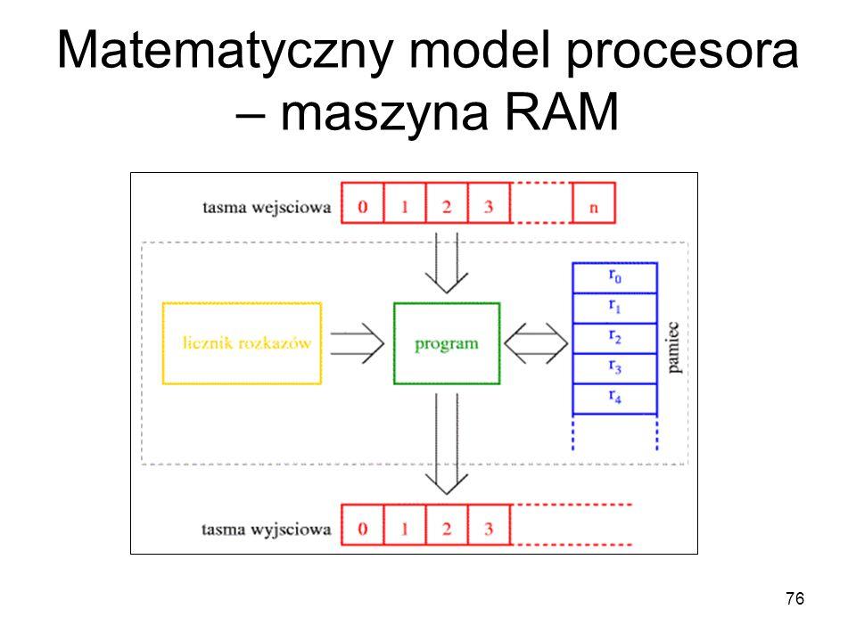 Matematyczny model procesora – maszyna RAM