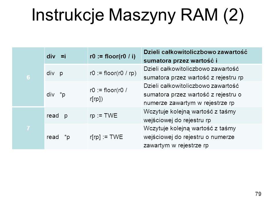 Instrukcje Maszyny RAM (2)