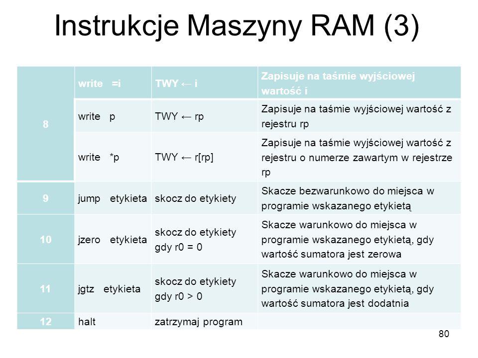 Instrukcje Maszyny RAM (3)