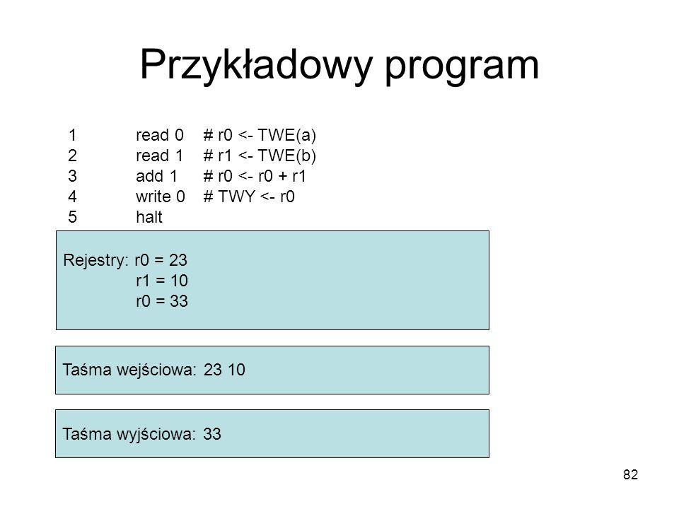 Przykładowy program 1 read 0 # r0 <- TWE(a)