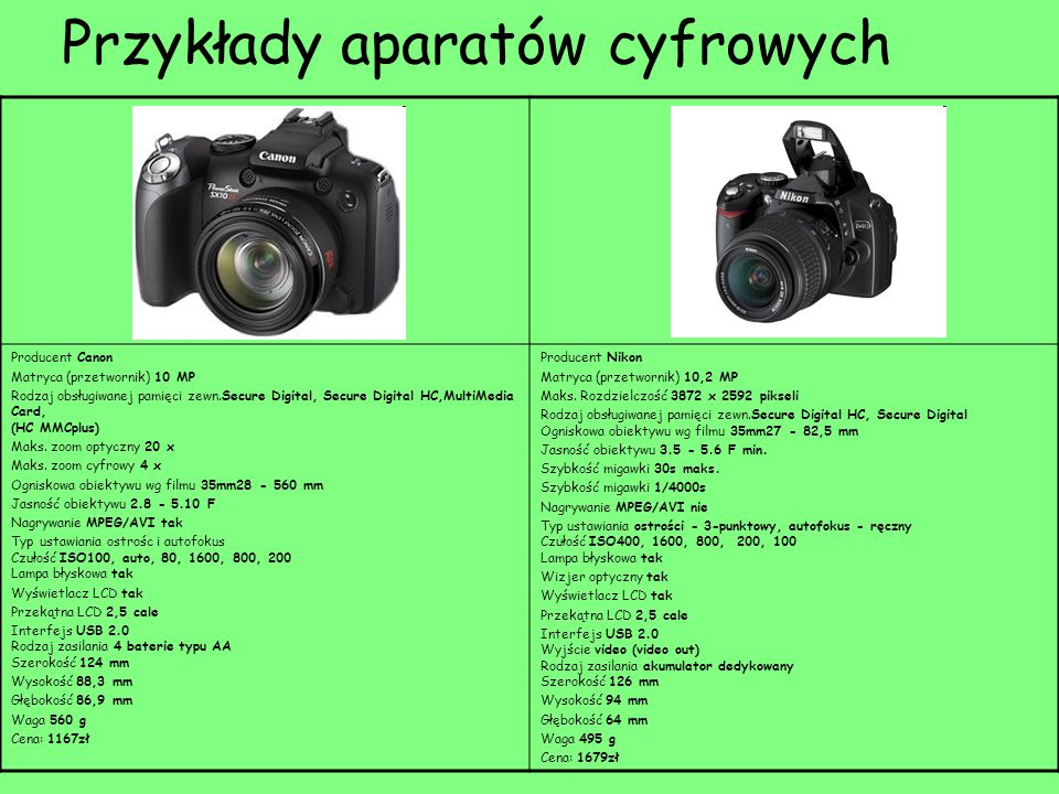 Przykłady aparatów cyfrowych