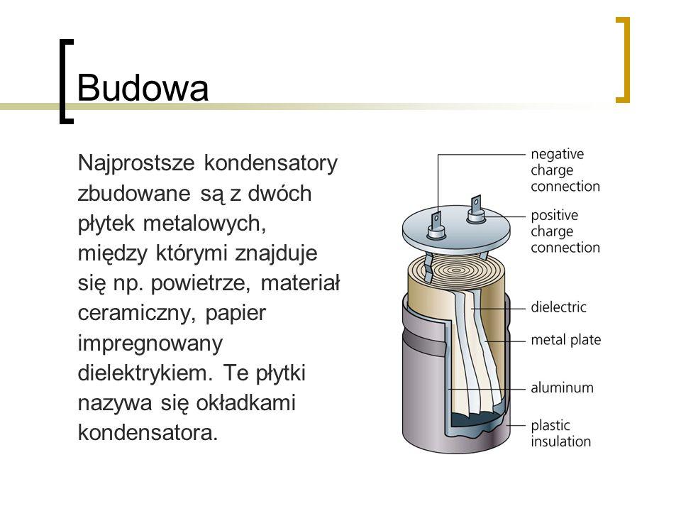 Budowa Najprostsze kondensatory zbudowane są z dwóch