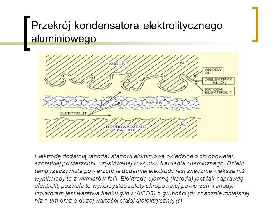 Przekrój kondensatora elektrolitycznego aluminiowego