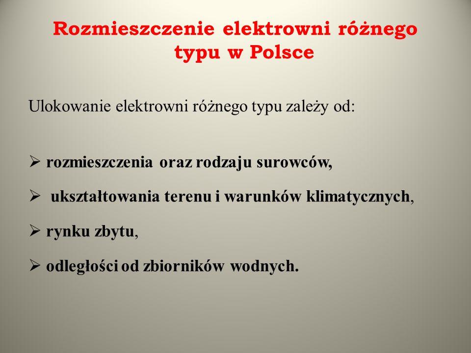 Rozmieszczenie elektrowni różnego typu w Polsce