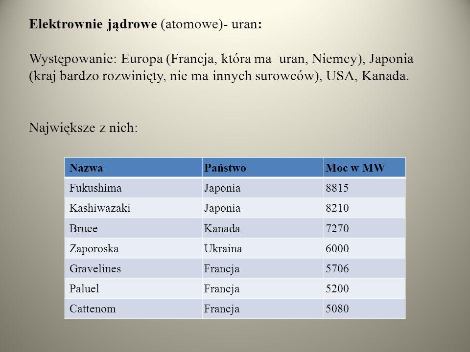 Elektrownie jądrowe (atomowe)- uran: Występowanie: Europa (Francja, która ma uran, Niemcy), Japonia (kraj bardzo rozwinięty, nie ma innych surowców), USA, Kanada. Największe z nich: