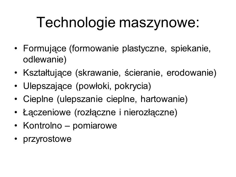 Technologie maszynowe: