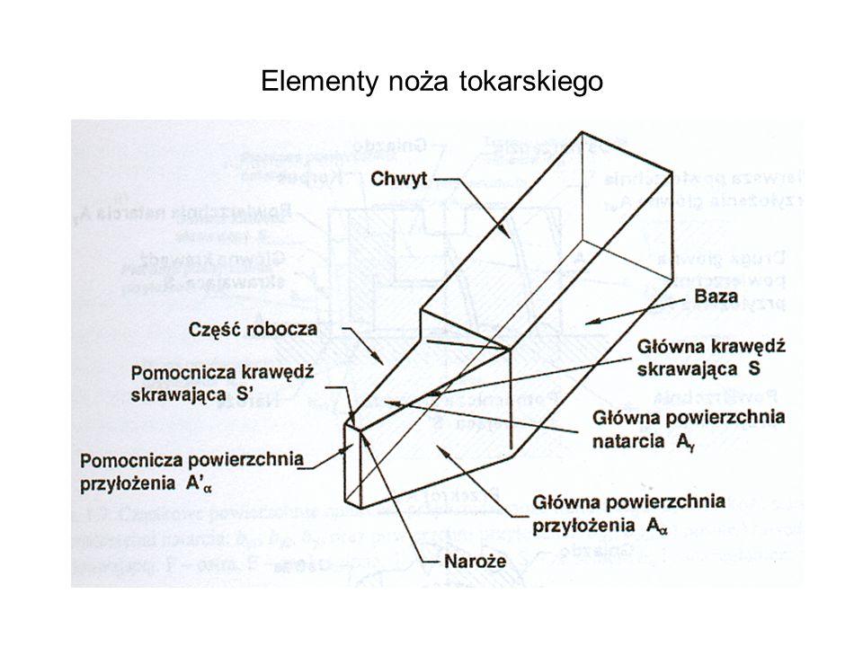 Elementy noża tokarskiego