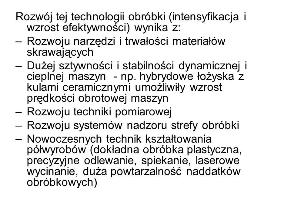 Rozwój tej technologii obróbki (intensyfikacja i wzrost efektywności) wynika z: