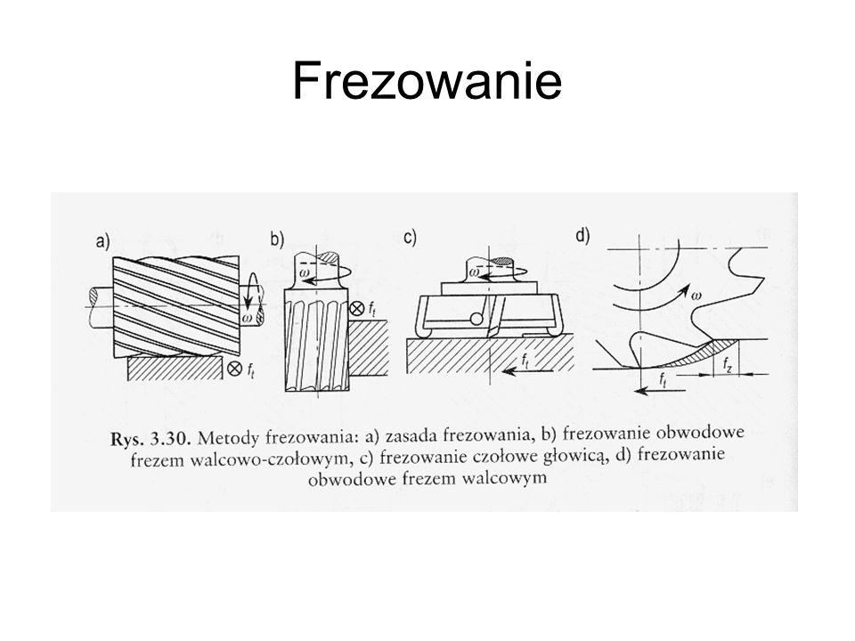 Frezowanie