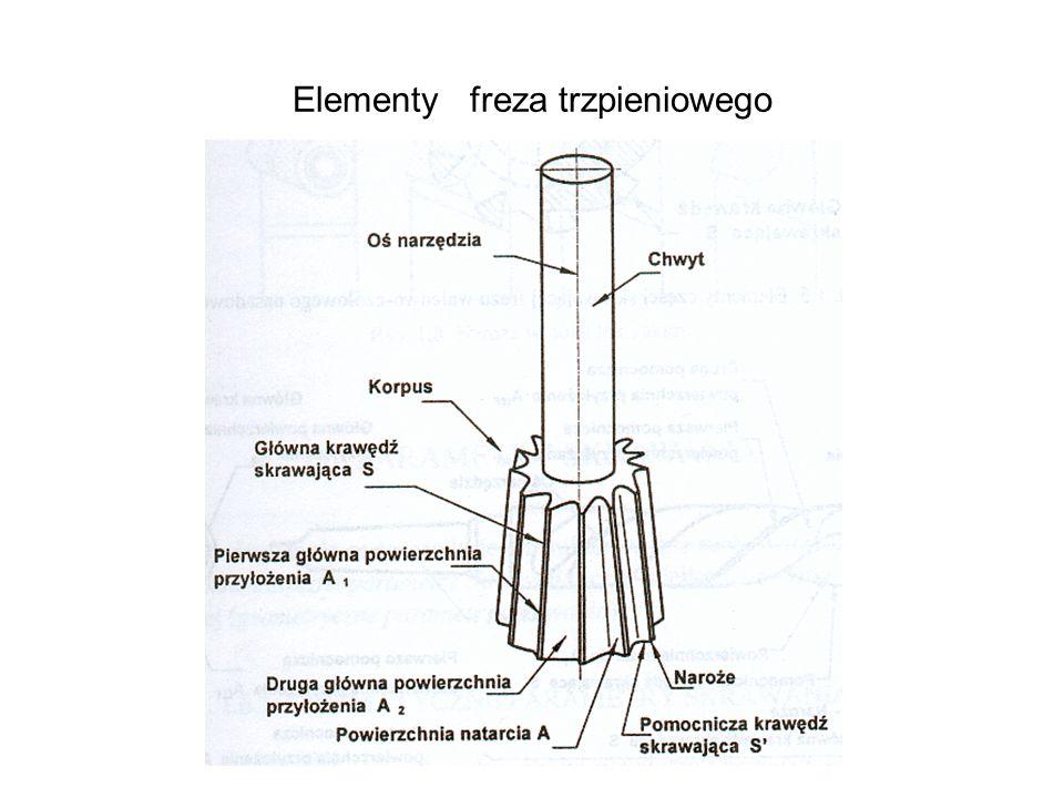 Elementy freza trzpieniowego