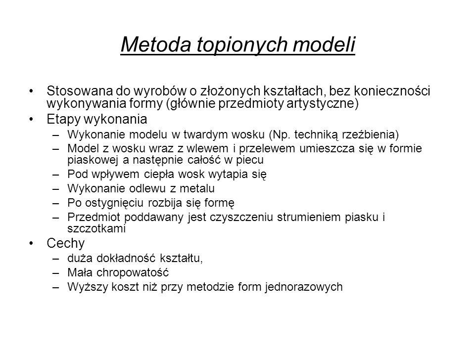 Metoda topionych modeli
