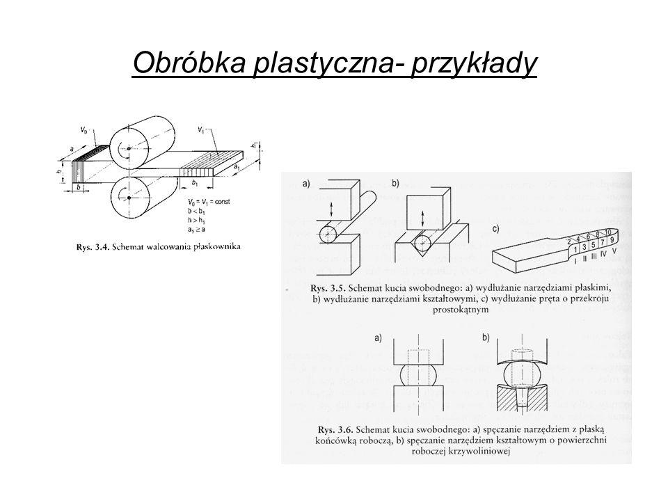 Obróbka plastyczna- przykłady