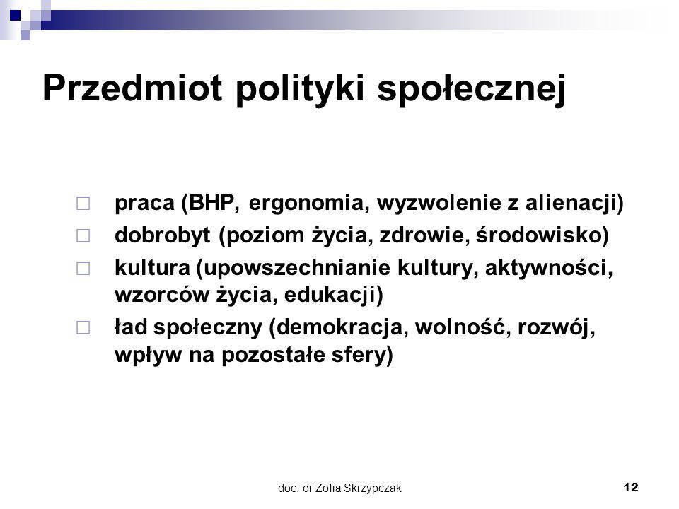 Przedmiot polityki społecznej
