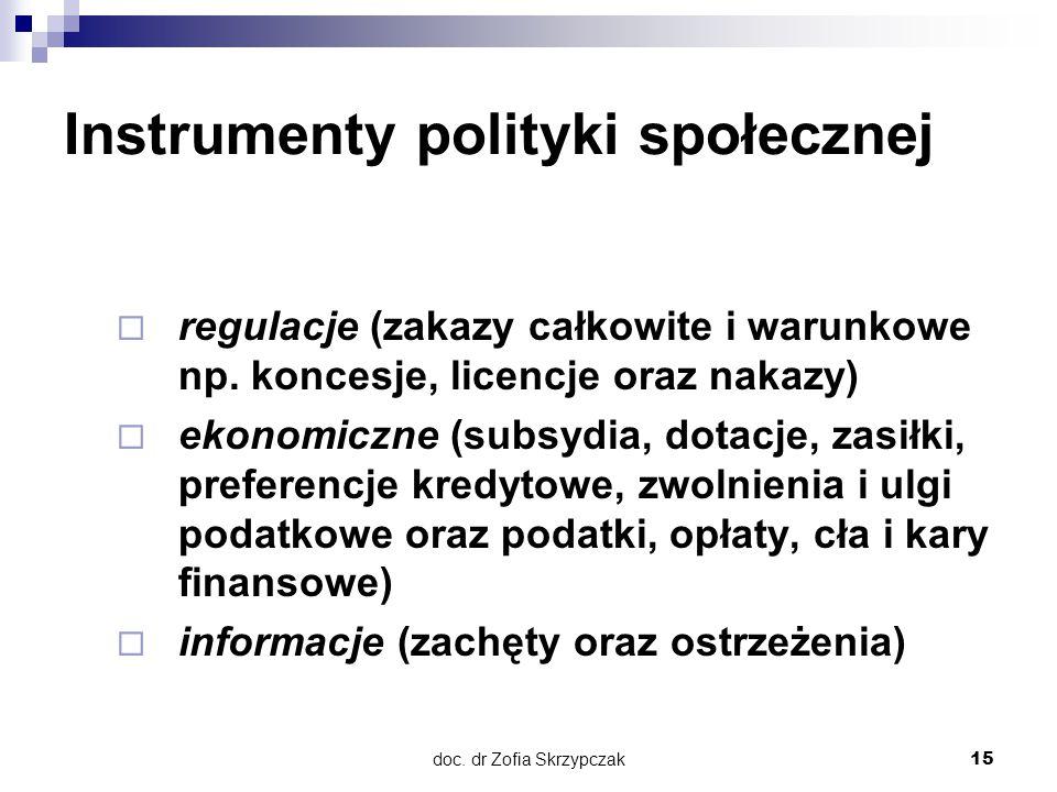 Instrumenty polityki społecznej
