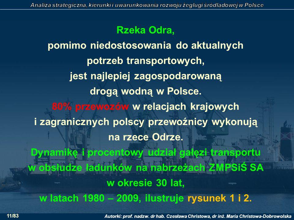 Rzeka Odra, pomimo niedostosowania do aktualnych potrzeb transportowych, jest najlepiej zagospodarowaną drogą wodną w Polsce.
