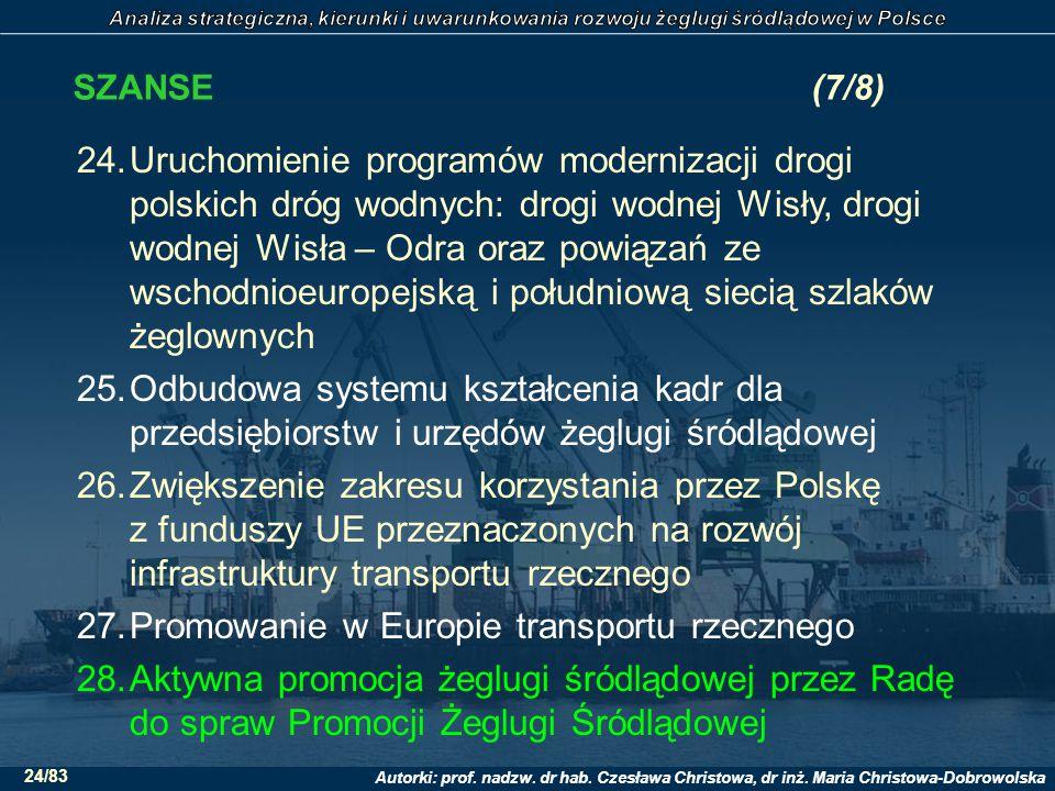 Promowanie w Europie transportu rzecznego