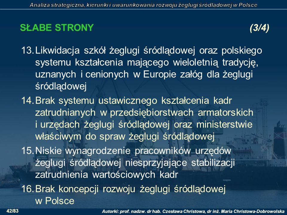 Brak koncepcji rozwoju żeglugi śródlądowej w Polsce