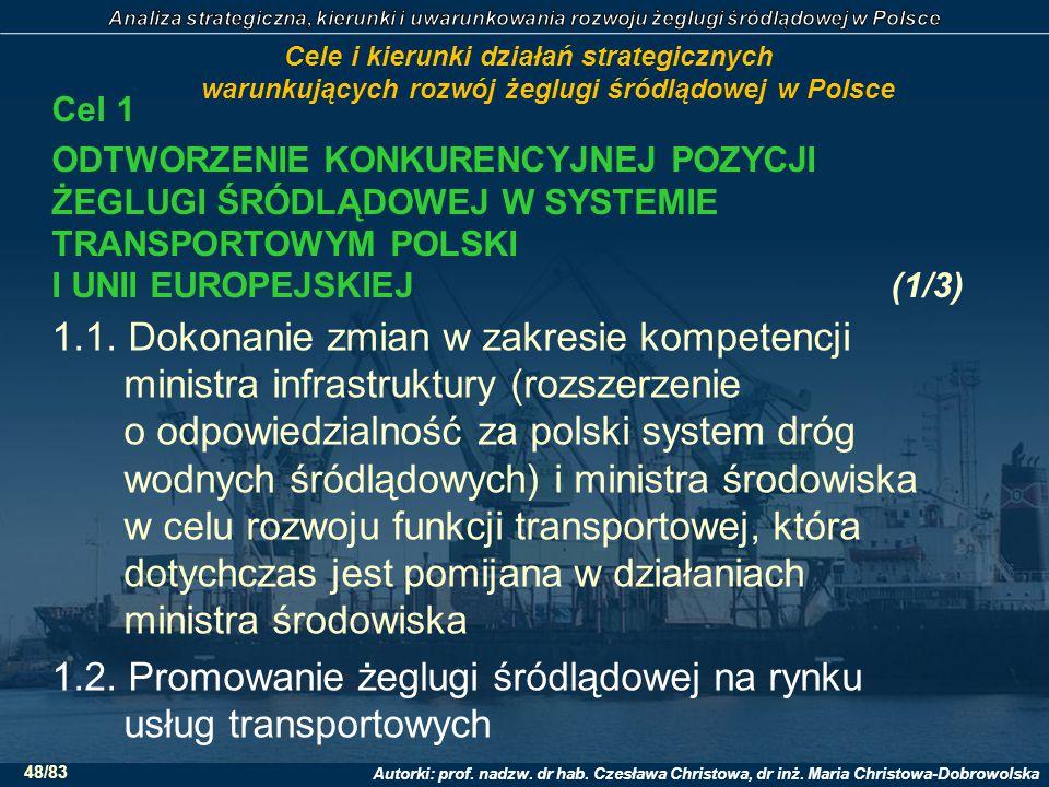 1.2. Promowanie żeglugi śródlądowej na rynku usług transportowych