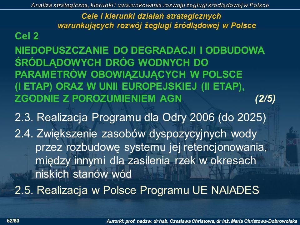2.3. Realizacja Programu dla Odry 2006 (do 2025)