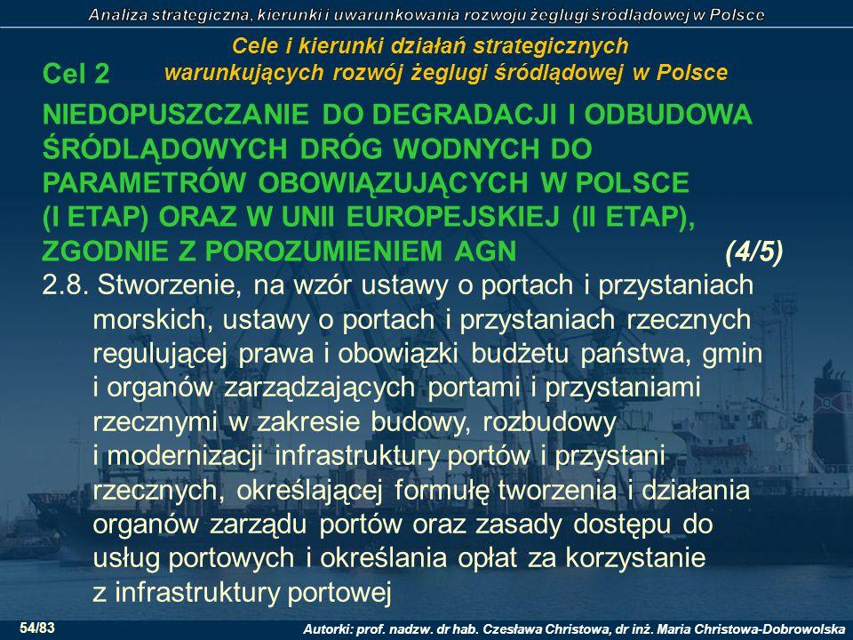 Cele i kierunki działań strategicznych warunkujących rozwój żeglugi śródlądowej w Polsce