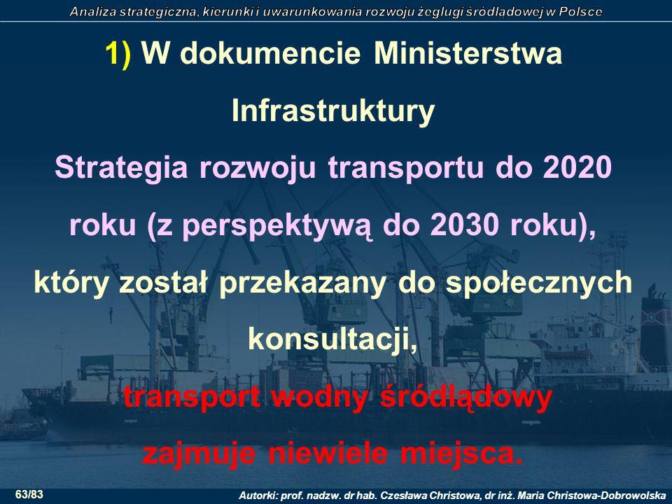1) W dokumencie Ministerstwa Infrastruktury Strategia rozwoju transportu do 2020 roku (z perspektywą do 2030 roku), który został przekazany do społecznych konsultacji, transport wodny śródlądowy zajmuje niewiele miejsca.