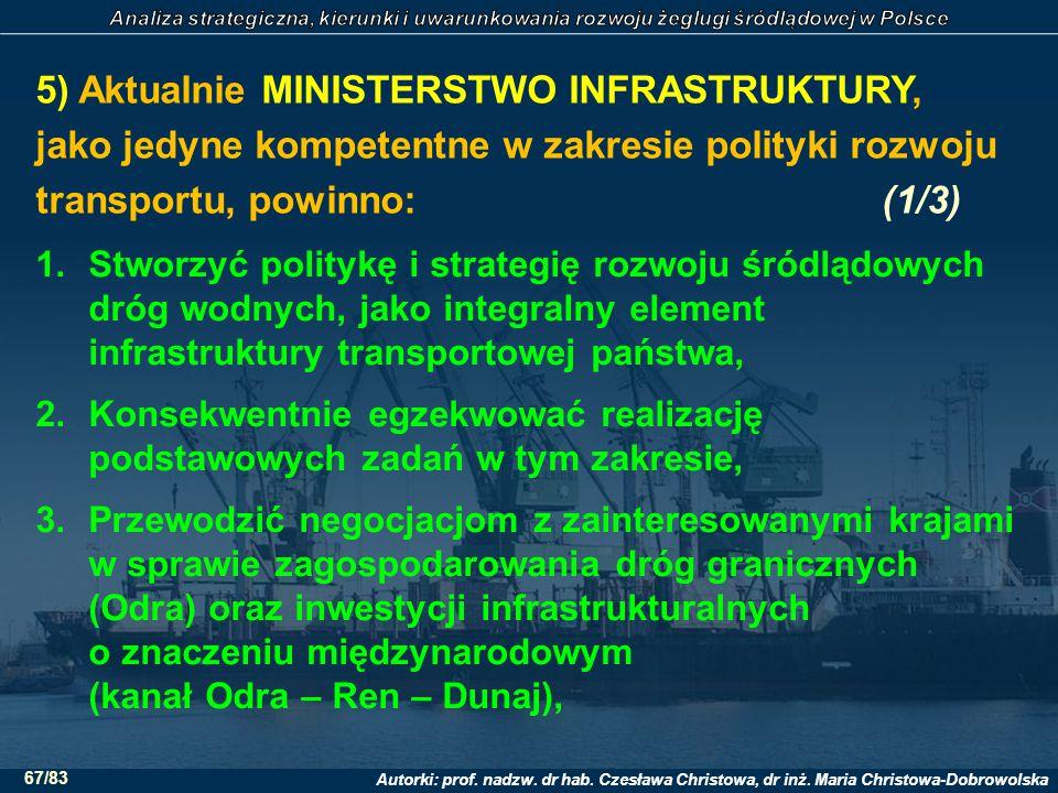 5) Aktualnie MINISTERSTWO INFRASTRUKTURY, jako jedyne kompetentne w zakresie polityki rozwoju transportu, powinno: (1/3)