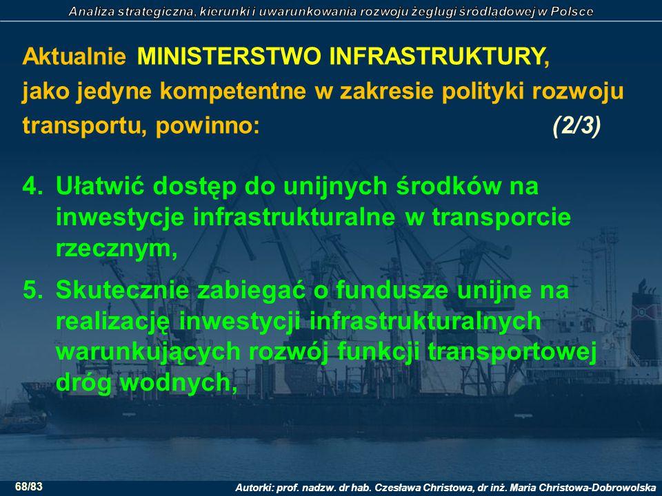 Aktualnie MINISTERSTWO INFRASTRUKTURY, jako jedyne kompetentne w zakresie polityki rozwoju transportu, powinno: (2/3)