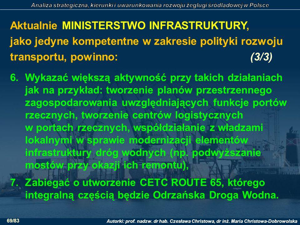 Aktualnie MINISTERSTWO INFRASTRUKTURY, jako jedyne kompetentne w zakresie polityki rozwoju transportu, powinno: (3/3)