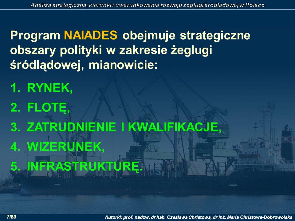 Program NAIADES obejmuje strategiczne obszary polityki w zakresie żeglugi śródlądowej, mianowicie:
