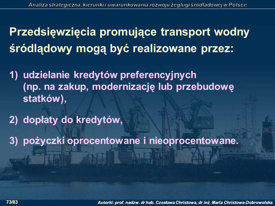 Przedsięwzięcia promujące transport wodny śródlądowy mogą być realizowane przez:
