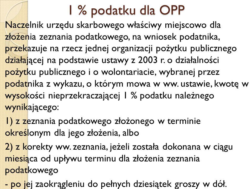 1 % podatku dla OPP