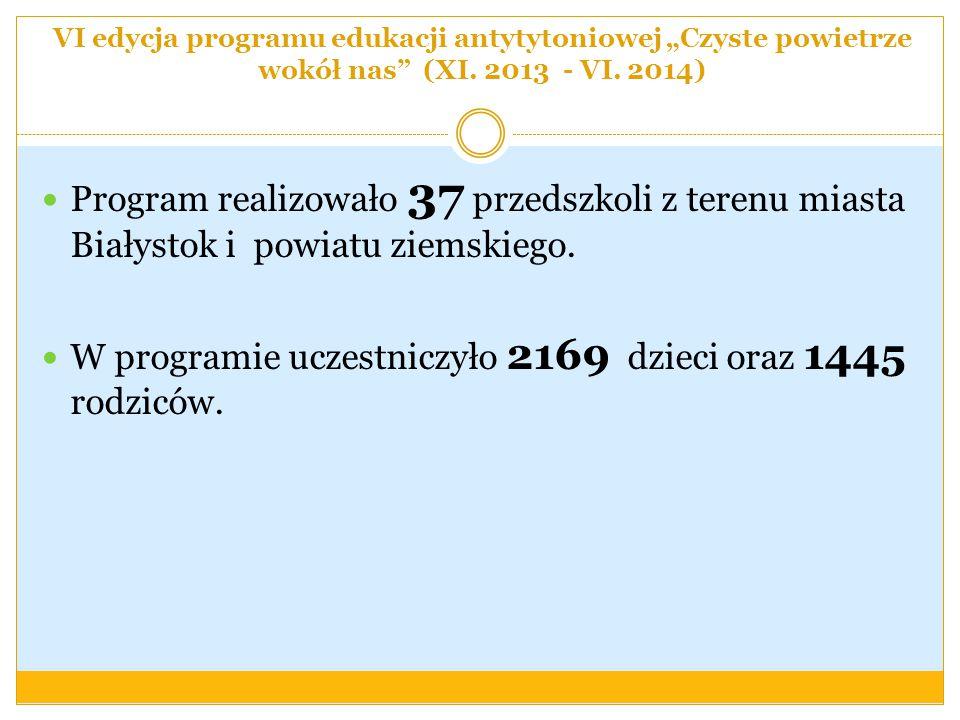 W programie uczestniczyło 2169 dzieci oraz 1445 rodziców.