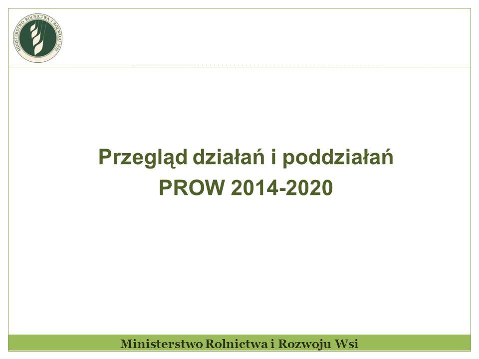 Przegląd działań i poddziałań PROW 2014-2020