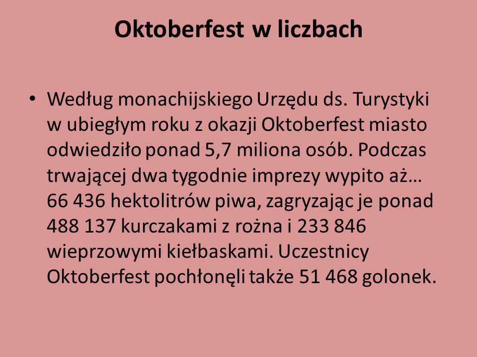 Oktoberfest w liczbach