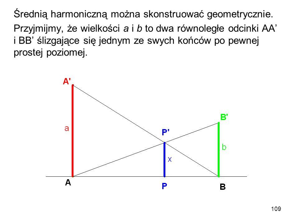 Średnią harmoniczną można skonstruować geometrycznie.