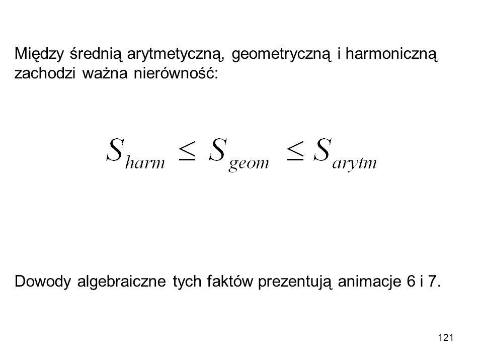 Między średnią arytmetyczną, geometryczną i harmoniczną zachodzi ważna nierówność: